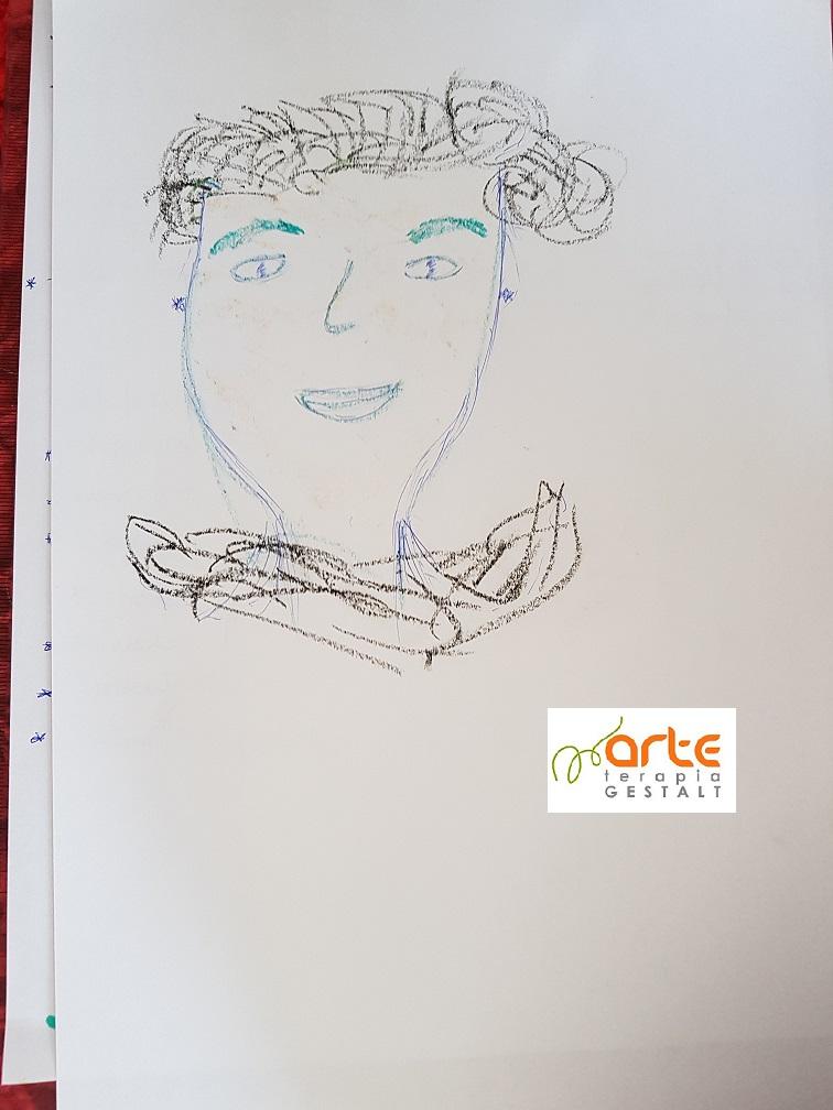 foto #5 de entrada del blog: Taller: Gestión de Emociones en el AULA a través de ARTETERAPIA GESTALT
